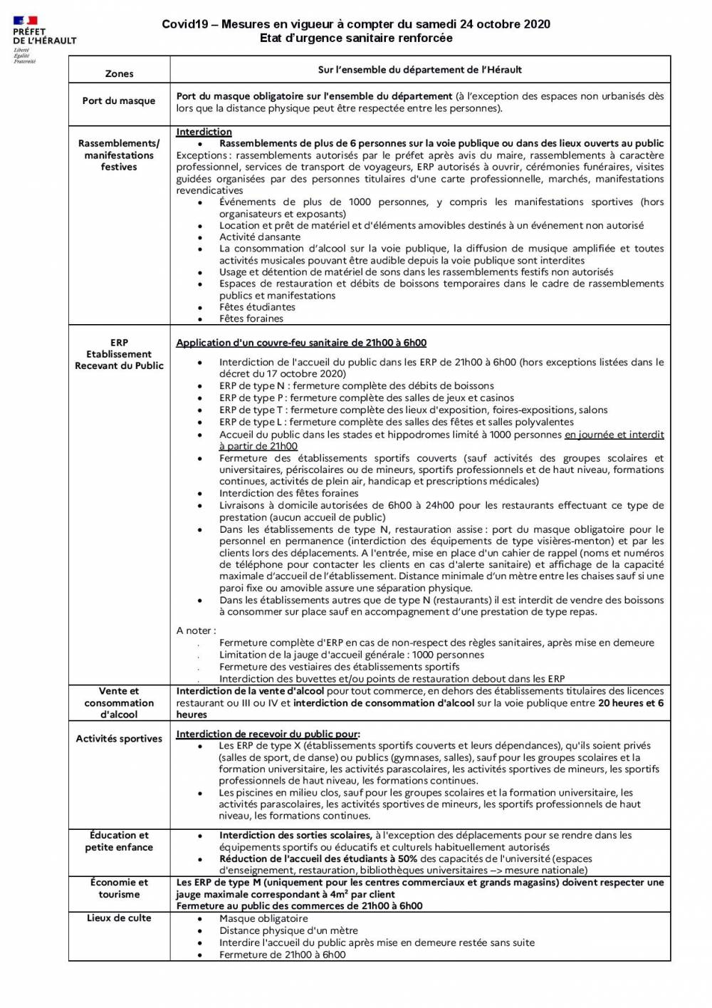Mesures urgence sanitaire covid19 tout departement VF 241020 page 001